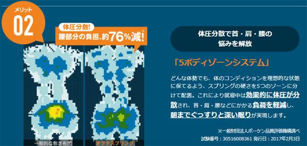 オクタスプリング 02.jpg