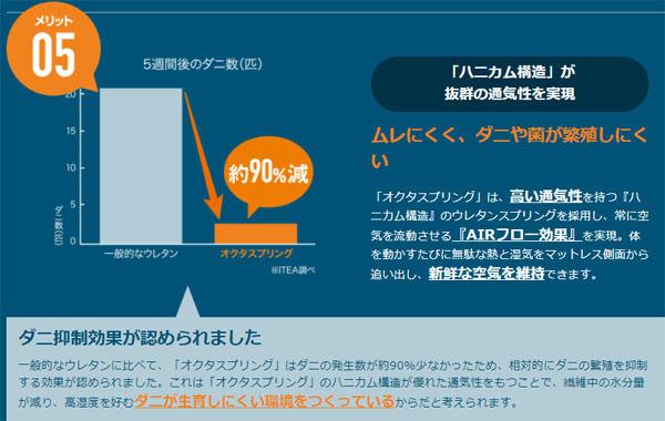 オクタスプリング 05.jpg
