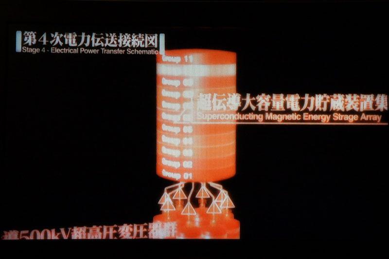 ヱヴァンゲリヲン新劇場版:序 ヤシマ作戦 1.JPG