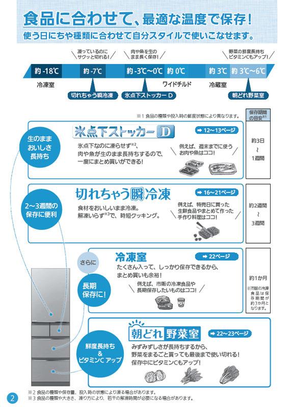 三菱電機冷蔵庫MR-B46A-W 2.jpg