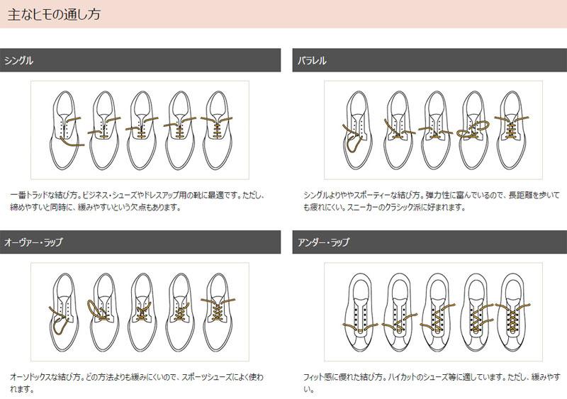 靴ひもの通し方.jpg